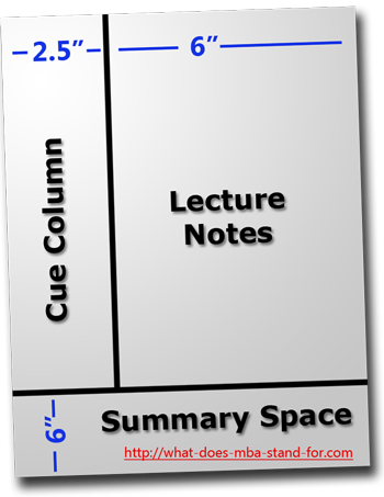 Note Taking Strategies for Your MBA Class